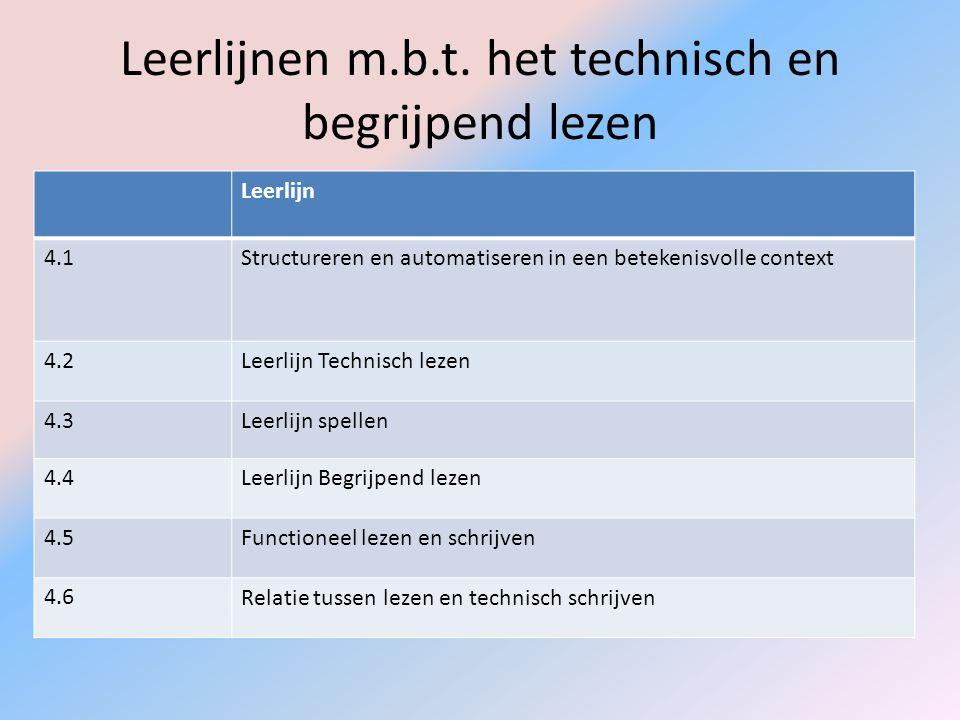 Leerlijnen m.b.t. het technisch en begrijpend lezen Leerlijn 4.1Structureren en automatiseren in een betekenisvolle context 4.2Leerlijn Technisch leze