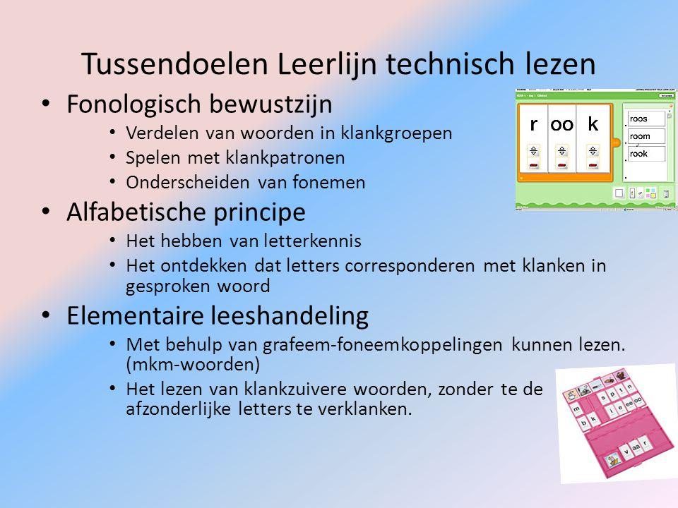 Aansluiting op de methode Leerlijn technisch lezen Kern 1 t/m 6 – Onderscheiding van lettergrepen – Het splitsen van eenlettergrepige woord – Het kunnen verdelen van een gesproken woord – Automatisering van de letterkennis.