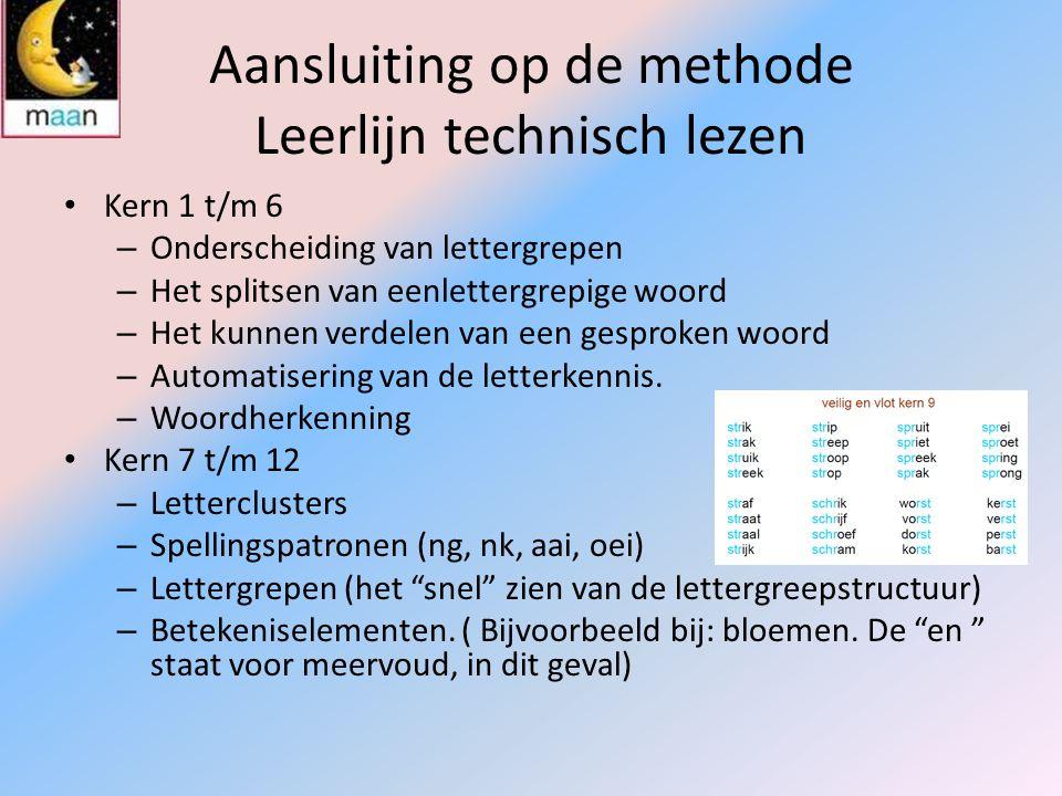 Aansluiting op de methode Leerlijn technisch lezen Kern 1 t/m 6 – Onderscheiding van lettergrepen – Het splitsen van eenlettergrepige woord – Het kunn