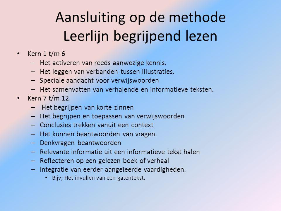 Aansluiting op de methode Leerlijn begrijpend lezen Kern 1 t/m 6 – Het activeren van reeds aanwezige kennis. – Het leggen van verbanden tussen illustr