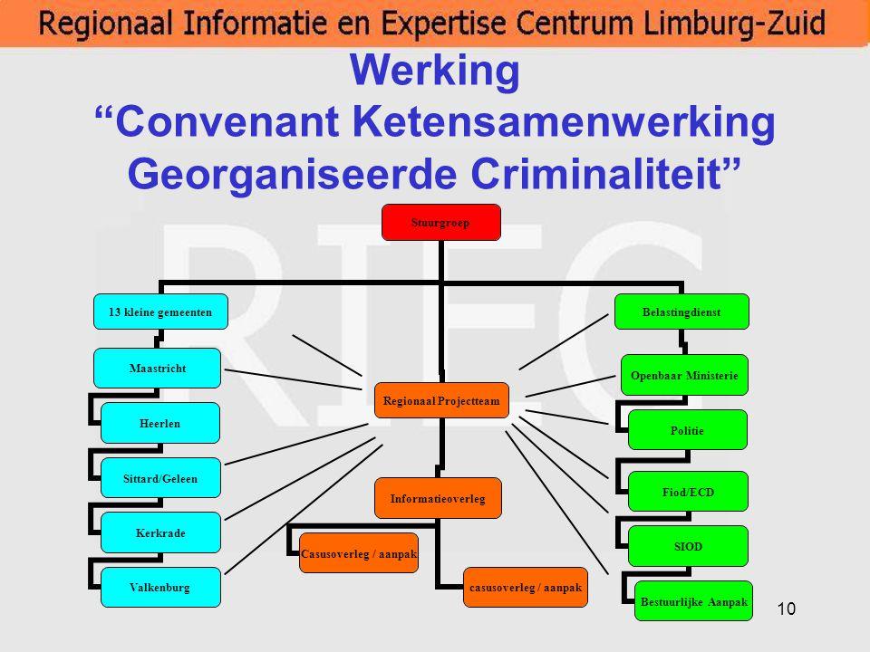 "10 Werking ""Convenant Ketensamenwerking Georganiseerde Criminaliteit"""