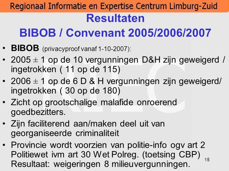 15 Resultaten BIBOB / Convenant 2005/2006/2007 BIBOB (privacyproof vanaf 1-10-2007): 2005 ± 1 op de 10 vergunningen D&H zijn geweigerd / ingetrokken (