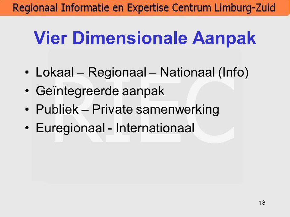 18 Vier Dimensionale Aanpak Lokaal – Regionaal – Nationaal (Info) Geïntegreerde aanpak Publiek – Private samenwerking Euregionaal - Internationaal