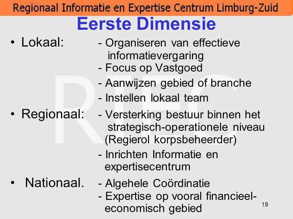 19 Eerste Dimensie Lokaal: - Organiseren van effectieve informatievergaring - Focus op Vastgoed - Aanwijzen gebied of branche - Instellen lokaal team