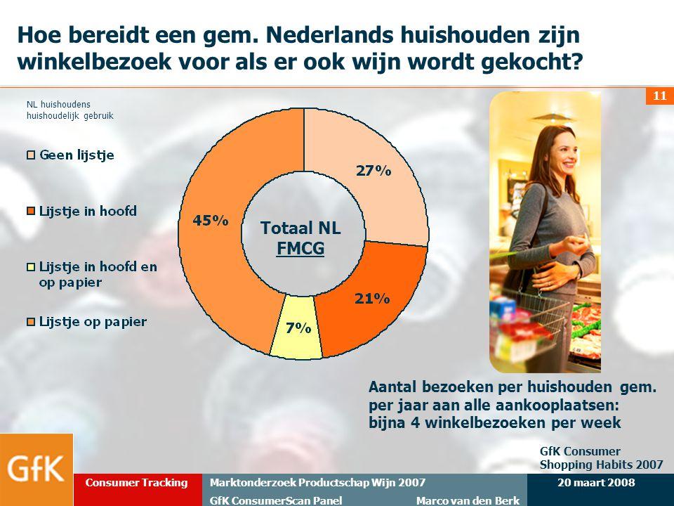 20 maart 2008Marktonderzoek Productschap Wijn 2007 GfK ConsumerScan Panel Marco van den Berk Consumer Tracking 11 Totaal NL FMCG NL huishoudens huisho