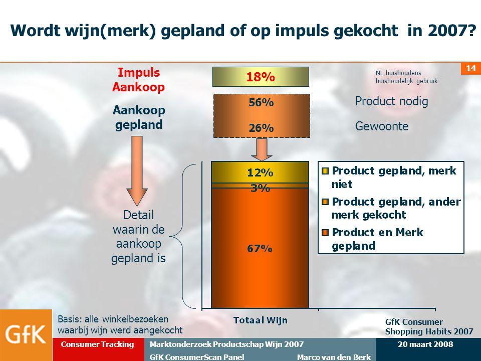 20 maart 2008Marktonderzoek Productschap Wijn 2007 GfK ConsumerScan Panel Marco van den Berk Consumer Tracking 14 Wordt wijn(merk) gepland of op impul