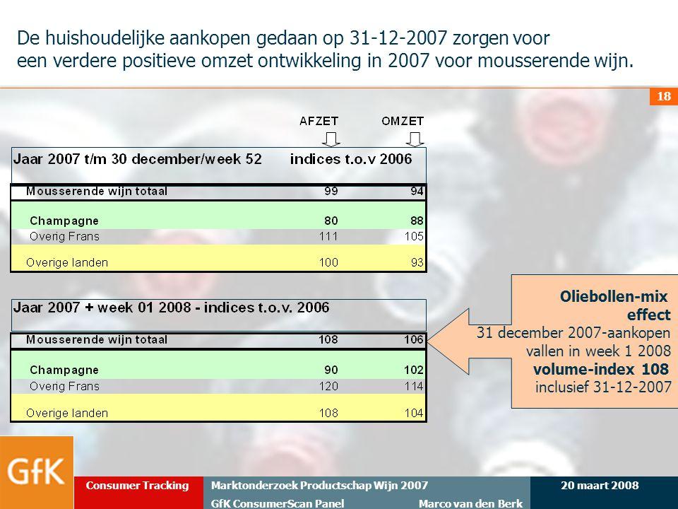 20 maart 2008Marktonderzoek Productschap Wijn 2007 GfK ConsumerScan Panel Marco van den Berk Consumer Tracking 18 De huishoudelijke aankopen gedaan op