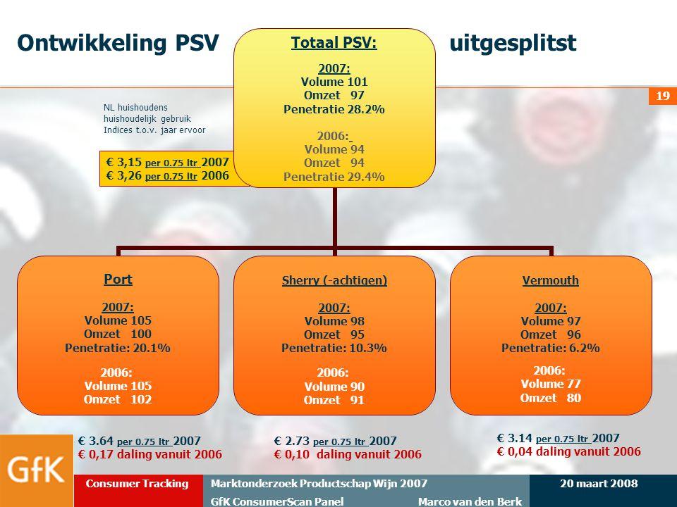 20 maart 2008Marktonderzoek Productschap Wijn 2007 GfK ConsumerScan Panel Marco van den Berk Consumer Tracking 19 € 3,15 per 0.75 ltr 2007 € 3,26 per