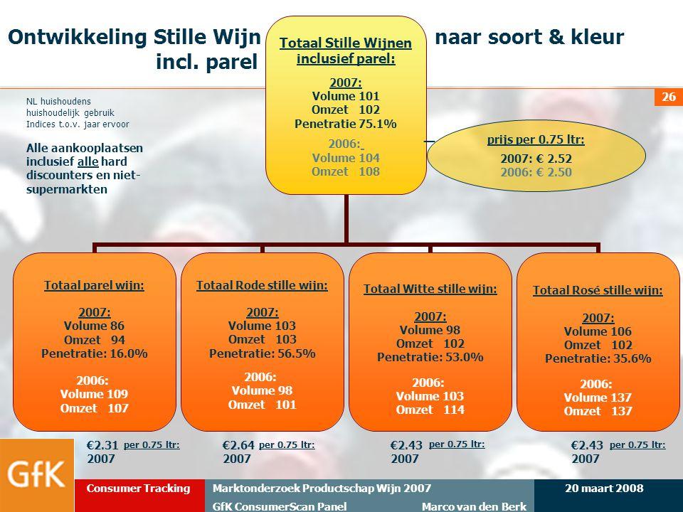20 maart 2008Marktonderzoek Productschap Wijn 2007 GfK ConsumerScan Panel Marco van den Berk Consumer Tracking 26 NL huishoudens huishoudelijk gebruik