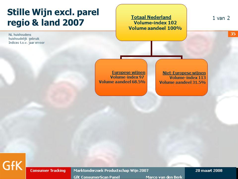 20 maart 2008Marktonderzoek Productschap Wijn 2007 GfK ConsumerScan Panel Marco van den Berk Consumer Tracking 35 1 van 2 NL huishoudens huishoudelijk