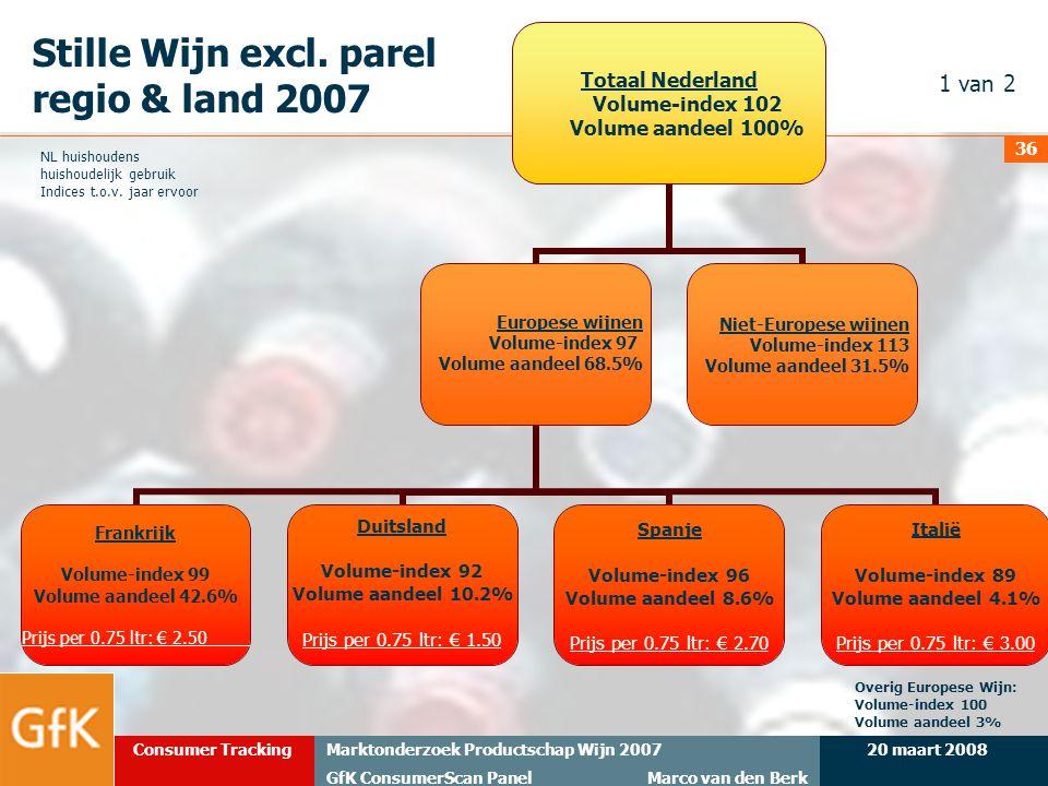 20 maart 2008Marktonderzoek Productschap Wijn 2007 GfK ConsumerScan Panel Marco van den Berk Consumer Tracking 36 1 van 2 NL huishoudens huishoudelijk