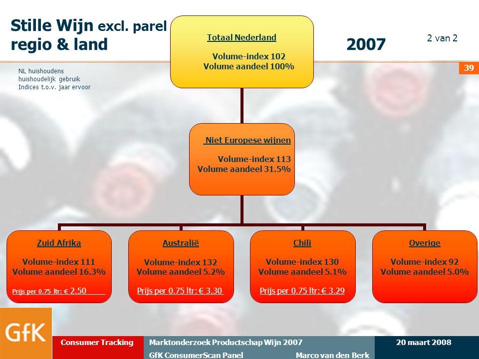 20 maart 2008Marktonderzoek Productschap Wijn 2007 GfK ConsumerScan Panel Marco van den Berk Consumer Tracking 39 2 van 2 Stille Wijn excl. parel regi