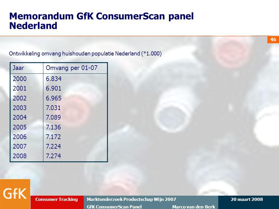 20 maart 2008Marktonderzoek Productschap Wijn 2007 GfK ConsumerScan Panel Marco van den Berk Consumer Tracking 46 Memorandum GfK ConsumerScan panel Ne