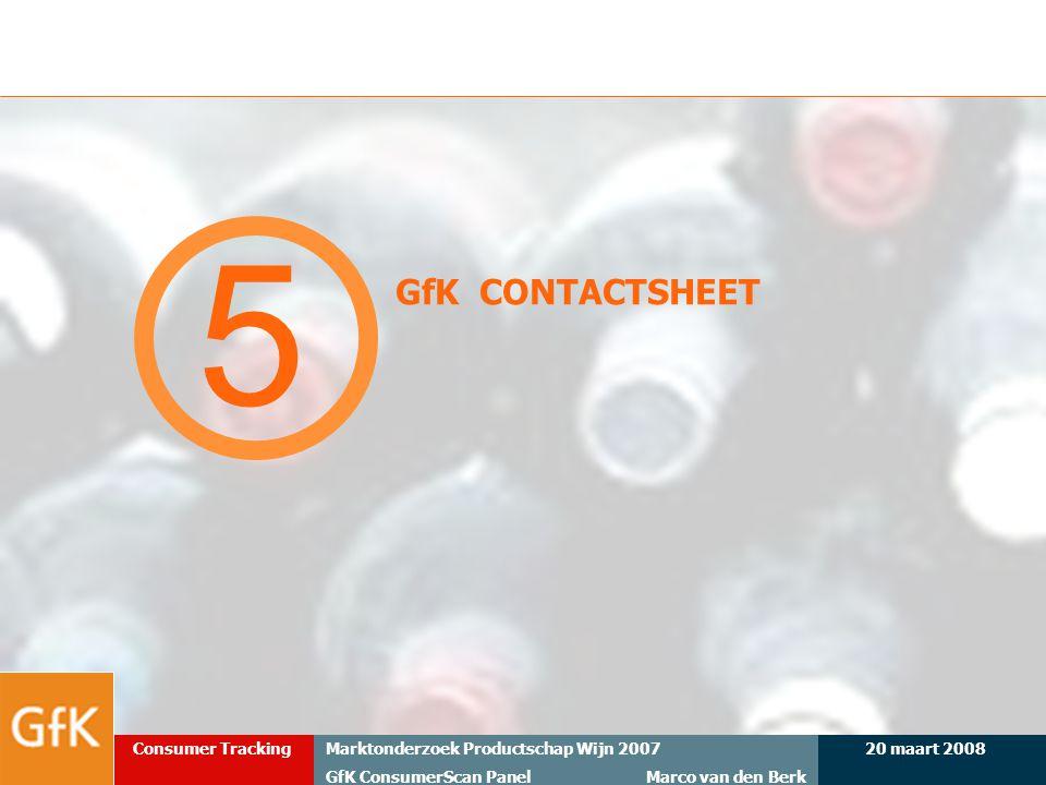 20 maart 2008Marktonderzoek Productschap Wijn 2007 GfK ConsumerScan Panel Marco van den Berk Consumer Tracking GfK CONTACTSHEET 5