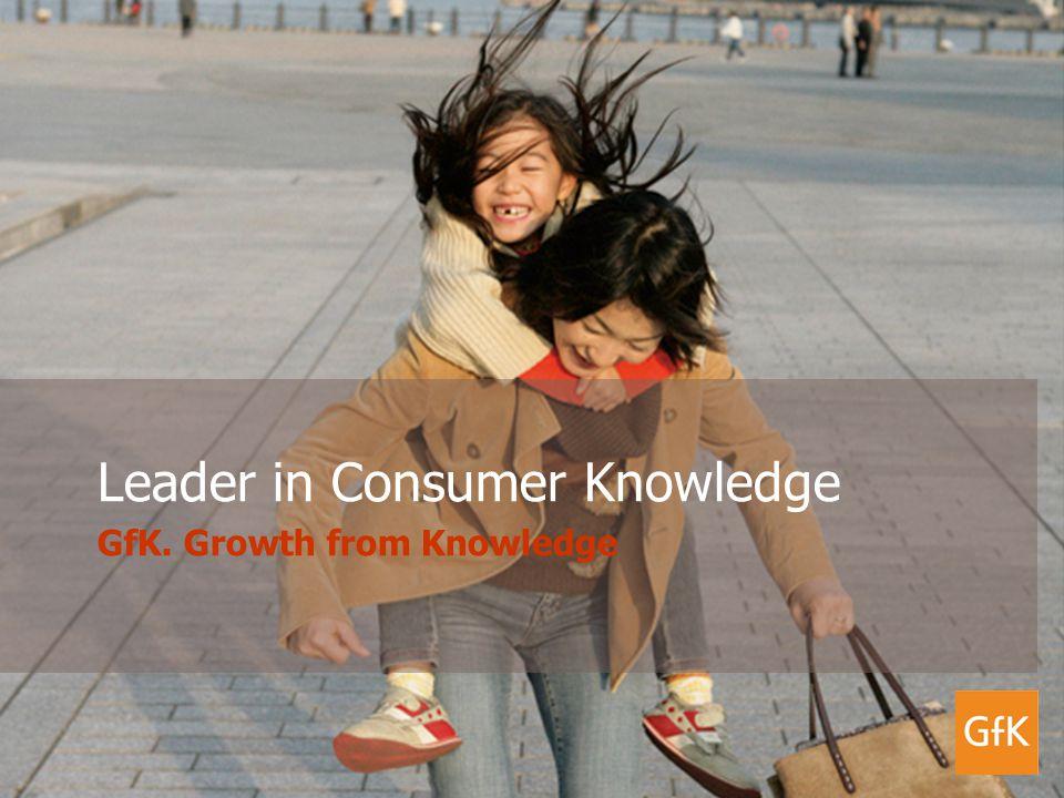 20 maart 2008Marktonderzoek Productschap Wijn 2007 GfK ConsumerScan Panel Marco van den Berk Consumer Tracking Leader in Consumer Knowledge GfK. Growt