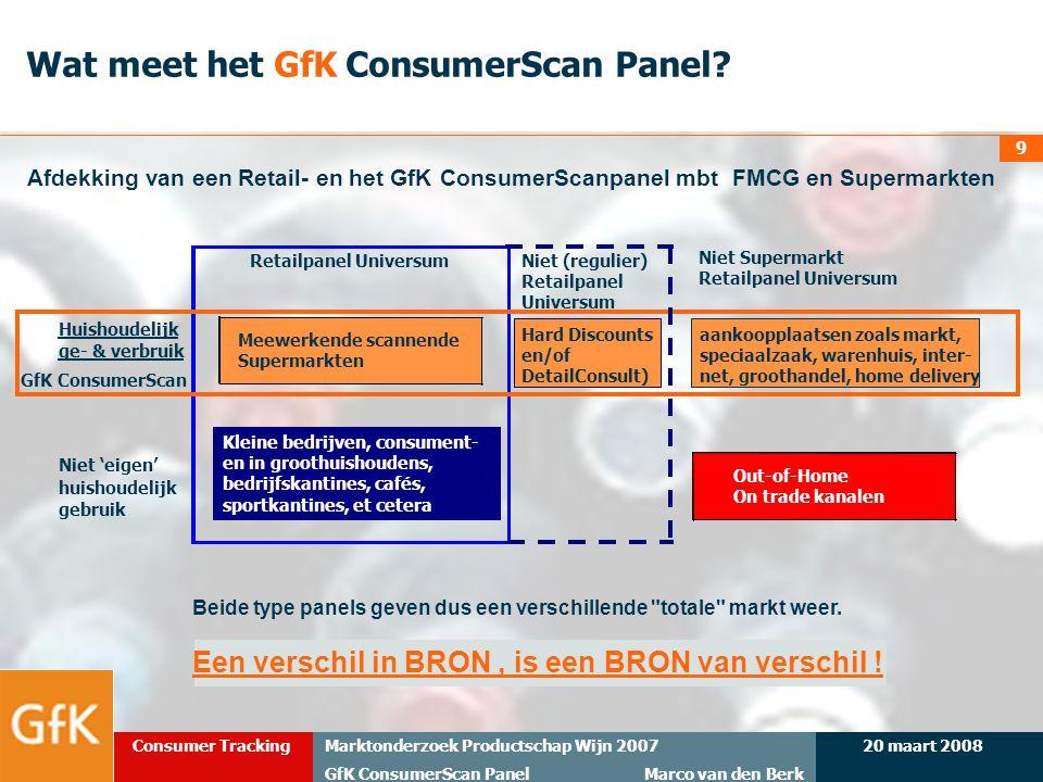 20 maart 2008Marktonderzoek Productschap Wijn 2007 GfK ConsumerScan Panel Marco van den Berk Consumer Tracking 9 Wat meet het GfK ConsumerScan Panel?