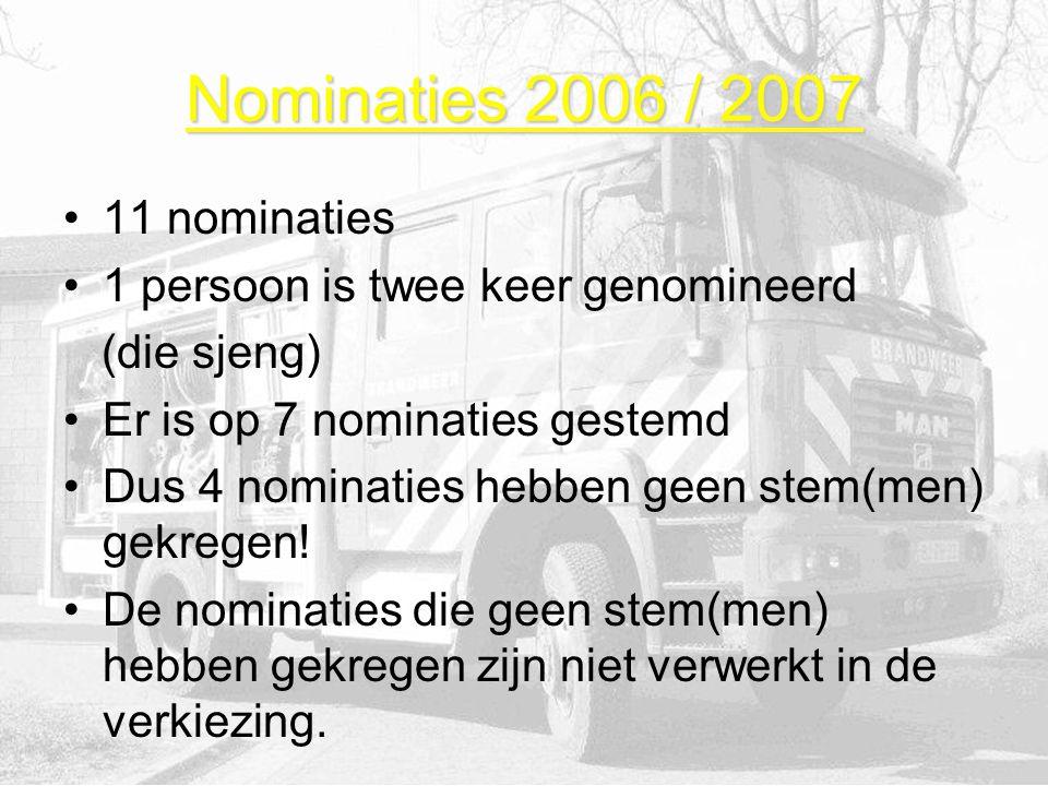 Vorige winnaars 2001 Harry Caris 2002 Frans Jassen 2003 Dion Jeacqx 2004 Maurice Meisters 2005 Marcel Houben 2006 Joost Witlox