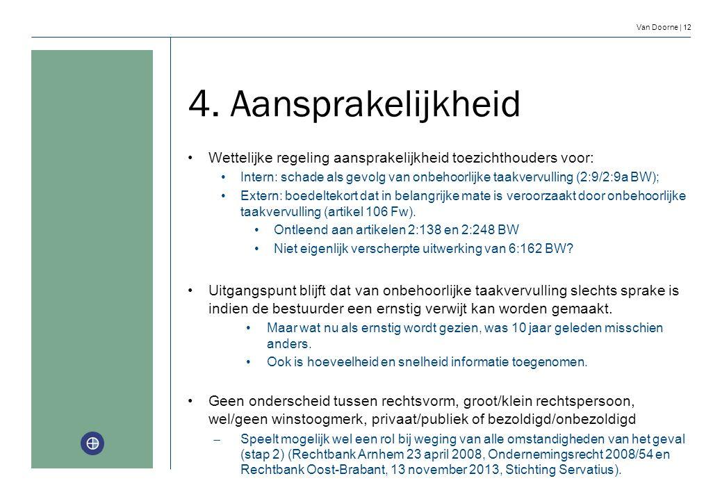 Van Doorne | 12 4. Aansprakelijkheid Wettelijke regeling aansprakelijkheid toezichthouders voor: Intern: schade als gevolg van onbehoorlijke taakvervu