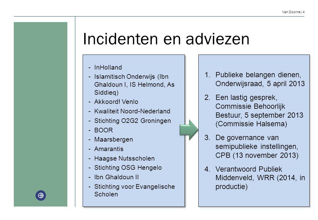 Van Doorne | 4 Incidenten en adviezen 1.Publieke belangen dienen, Onderwijsraad, 5 april 2013 2.Een lastig gesprek, Commissie Behoorlijk Bestuur, 5 se