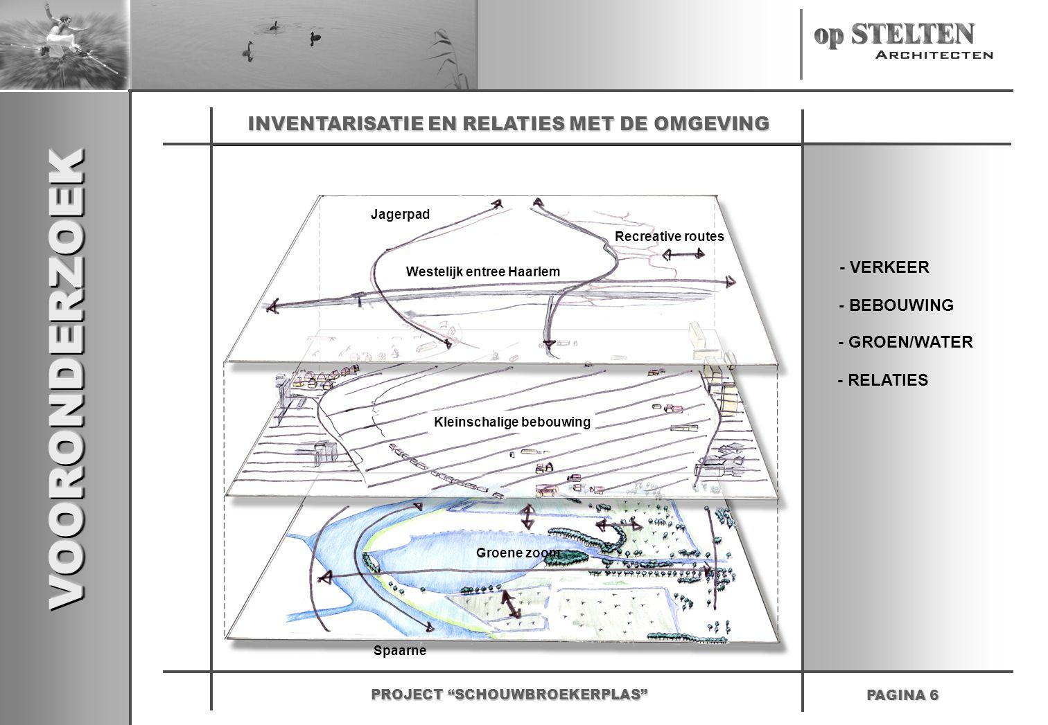 VOORONDERZOEKVOORONDERZOEK PAGINA 6 PROJECT SCHOUWBROEKERPLAS INVENTARISATIE EN RELATIES MET DE OMGEVING - VERKEER - GROEN/WATER - BEBOUWING - RELATIES Westelijk entree Haarlem Jagerpad Recreative routes Kleinschalige bebouwing Groene zoom Spaarne