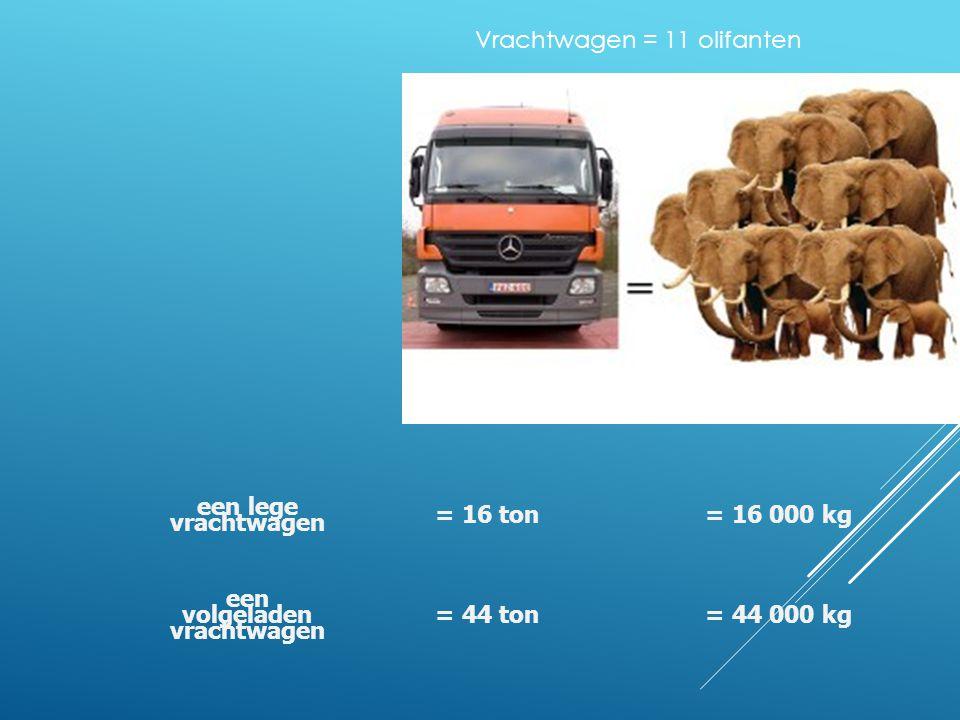 een lege vrachtwagen = 16 ton= 16 000 kg een volgeladen vrachtwagen = 44 ton= 44 000 kg Vrachtwagen = 11 olifanten