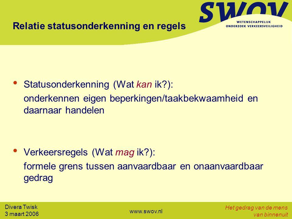 Divera Twisk 3 maart 2006 Het gedrag van de mens van binnenuit www.swov.nl Relatie statusonderkenning en regels Statusonderkenning (Wat kan ik ): onderkennen eigen beperkingen/taakbekwaamheid en daarnaar handelen Verkeersregels (Wat mag ik ): formele grens tussen aanvaardbaar en onaanvaardbaar gedrag