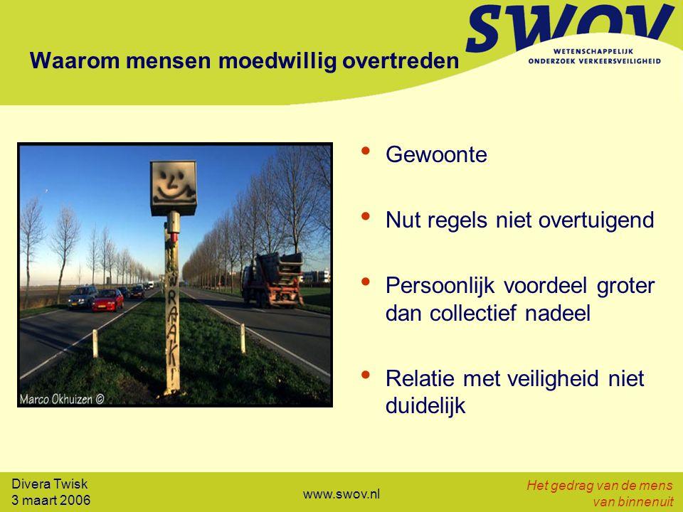 Divera Twisk 3 maart 2006 Het gedrag van de mens van binnenuit www.swov.nl Waarom mensen moedwillig overtreden Gewoonte Nut regels niet overtuigend Persoonlijk voordeel groter dan collectief nadeel Relatie met veiligheid niet duidelijk