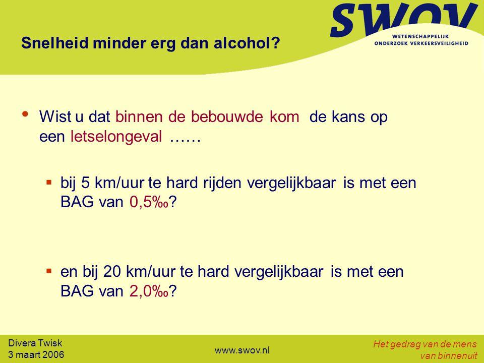Divera Twisk 3 maart 2006 Het gedrag van de mens van binnenuit www.swov.nl Snelheid minder erg dan alcohol.