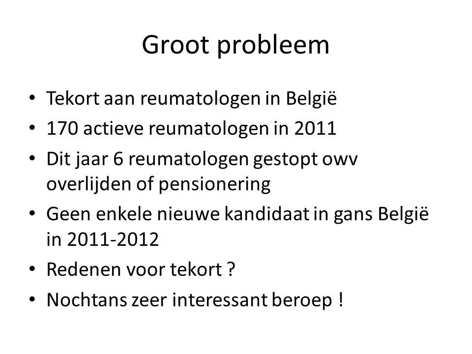 Groot probleem Tekort aan reumatologen in België 170 actieve reumatologen in 2011 Dit jaar 6 reumatologen gestopt owv overlijden of pensionering Geen