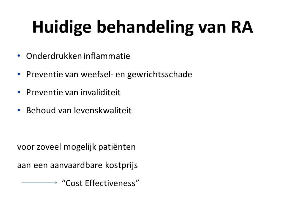 Huidige behandeling van RA Onderdrukken inflammatie Preventie van weefsel- en gewrichtsschade Preventie van invaliditeit Behoud van levenskwaliteit vo