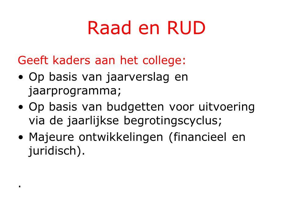 Raad en RUD Geeft kaders aan het college: Op basis van jaarverslag en jaarprogramma; Op basis van budgetten voor uitvoering via de jaarlijkse begrotin