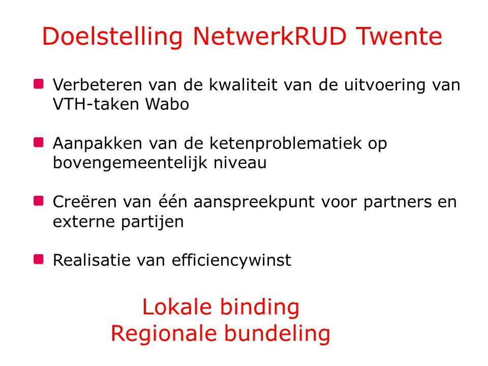 Doelstelling NetwerkRUD Twente Verbeteren van de kwaliteit van de uitvoering van VTH-taken Wabo Aanpakken van de ketenproblematiek op bovengemeentelij