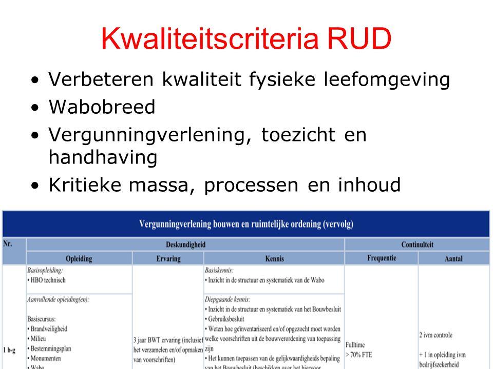 Kwaliteitscriteria RUD Verbeteren kwaliteit fysieke leefomgeving Wabobreed Vergunningverlening, toezicht en handhaving Kritieke massa, processen en in
