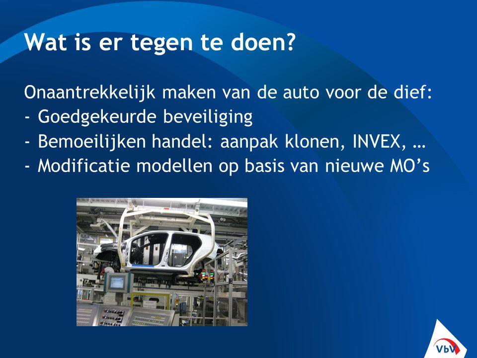 Wat is er tegen te doen? Onaantrekkelijk maken van de auto voor de dief: -Goedgekeurde beveiliging -Bemoeilijken handel: aanpak klonen, INVEX, … -Modi