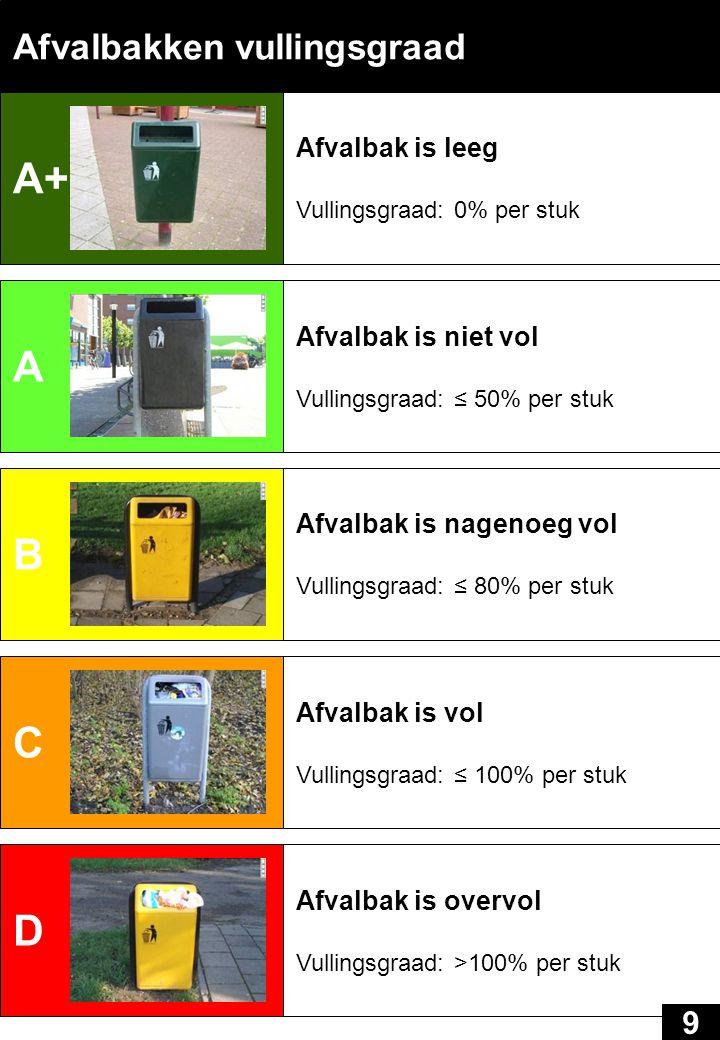 A+ De afvalbak is niet beplakt of beklad 0% per stuk A De afvalbak is nauwelijks beplakt of beklad ≤ 2% per stuk B De afvalbak is enigszins beplakt of beklad ≤ 5% per stuk C De afvalbak is sterk beplakt of beklad ≤ 10% per stuk D De afvalbak is zeer sterk beplakt of beklad > 10% per stuk Afvalbakken beplakking en graffiti 10