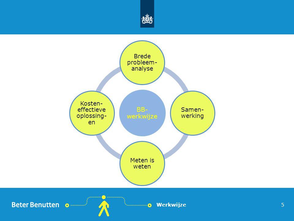 Werkwijze5 BB- werkwijze Brede probleem- analyse Samen- werking Meten is weten Kosten- effectieve oplossing- en
