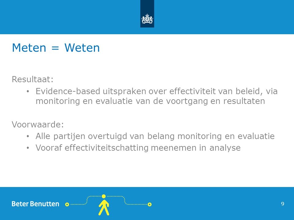 Meten = Weten Resultaat: Evidence-based uitspraken over effectiviteit van beleid, via monitoring en evaluatie van de voortgang en resultaten Voorwaard