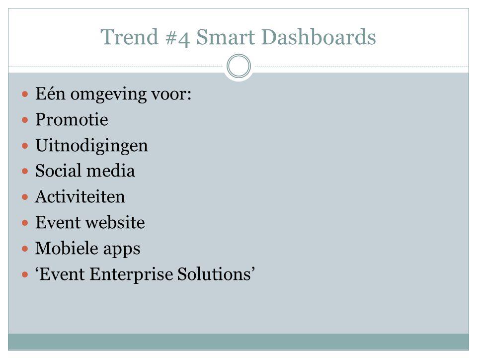 Trend #4 Smart Dashboards Eén omgeving voor: Promotie Uitnodigingen Social media Activiteiten Event website Mobiele apps 'Event Enterprise Solutions'