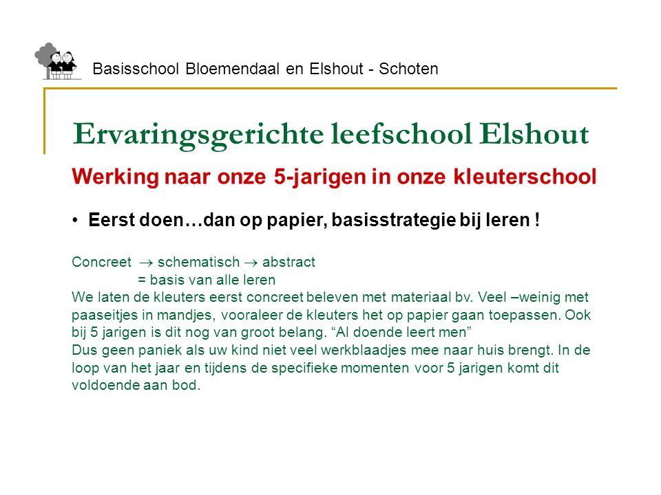 Ervaringsgerichte leefschool Elshout Basisschool Bloemendaal en Elshout - Schoten Werking naar onze 5-jarigen in onze kleuterschool Eerst doen…dan op