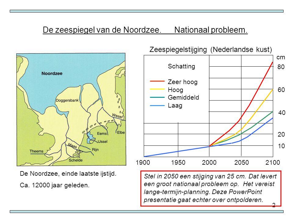 2 De Noordzee, einde laatste ijstijd. Ca. 12000 jaar geleden. De zeespiegel van de Noordzee. Nationaal probleem. Schatting Zeer hoog Hoog Gemiddeld La