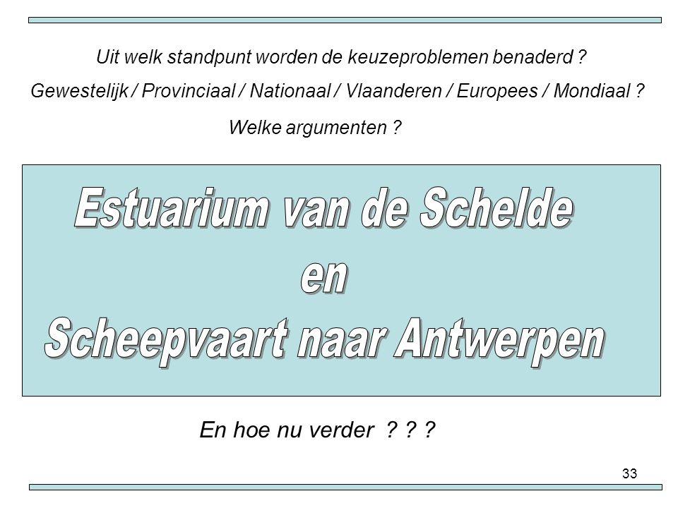 33 En hoe nu verder ? ? ? Uit welk standpunt worden de keuzeproblemen benaderd ? Gewestelijk / Provinciaal / Nationaal / Vlaanderen / Europees / Mondi