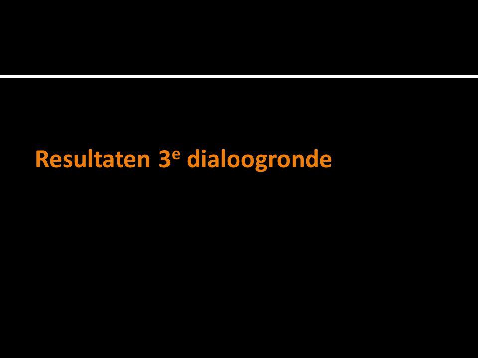 Resultaten 3 e dialoogronde