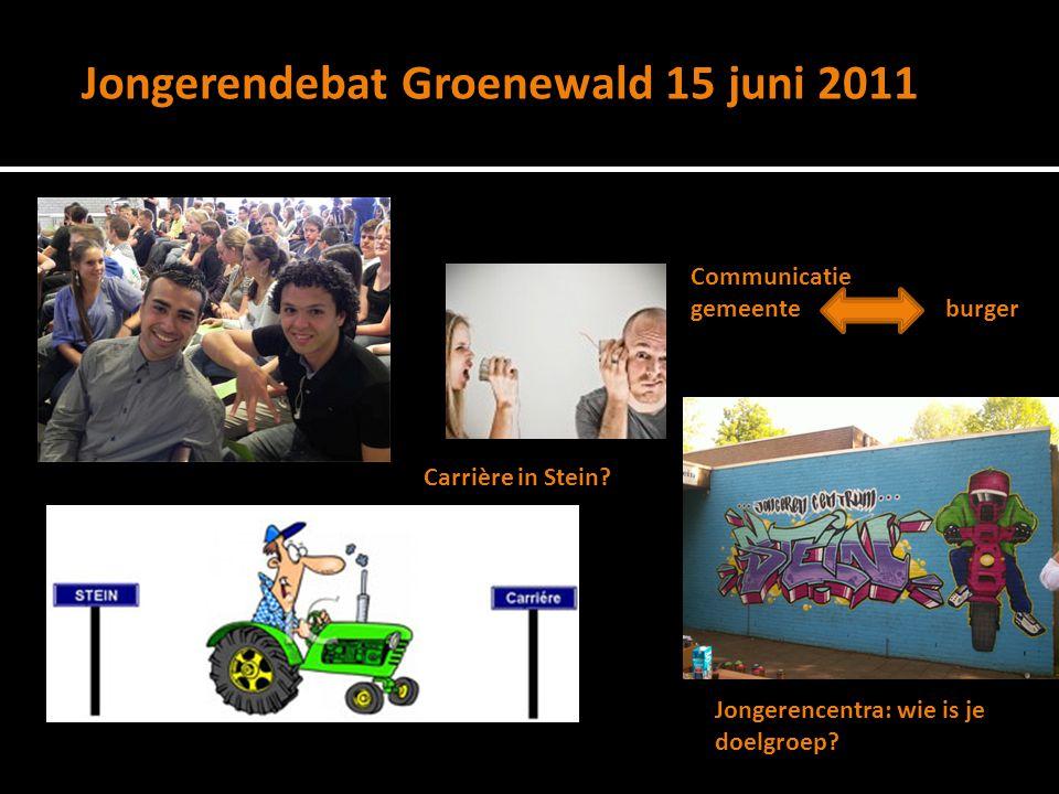 Jongerendebat Groenewald 15 juni 2011 Communicatie gemeente burger Carrière in Stein.