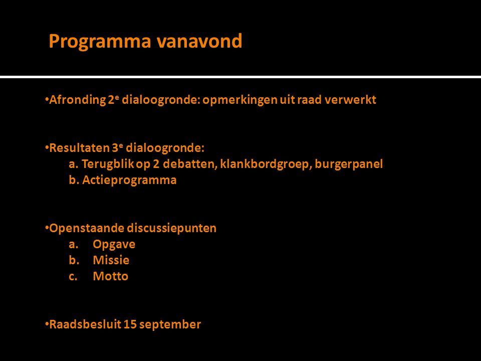 Afronding 2 e dialoogronde: opmerkingen uit raad verwerkt Resultaten 3 e dialoogronde: a.