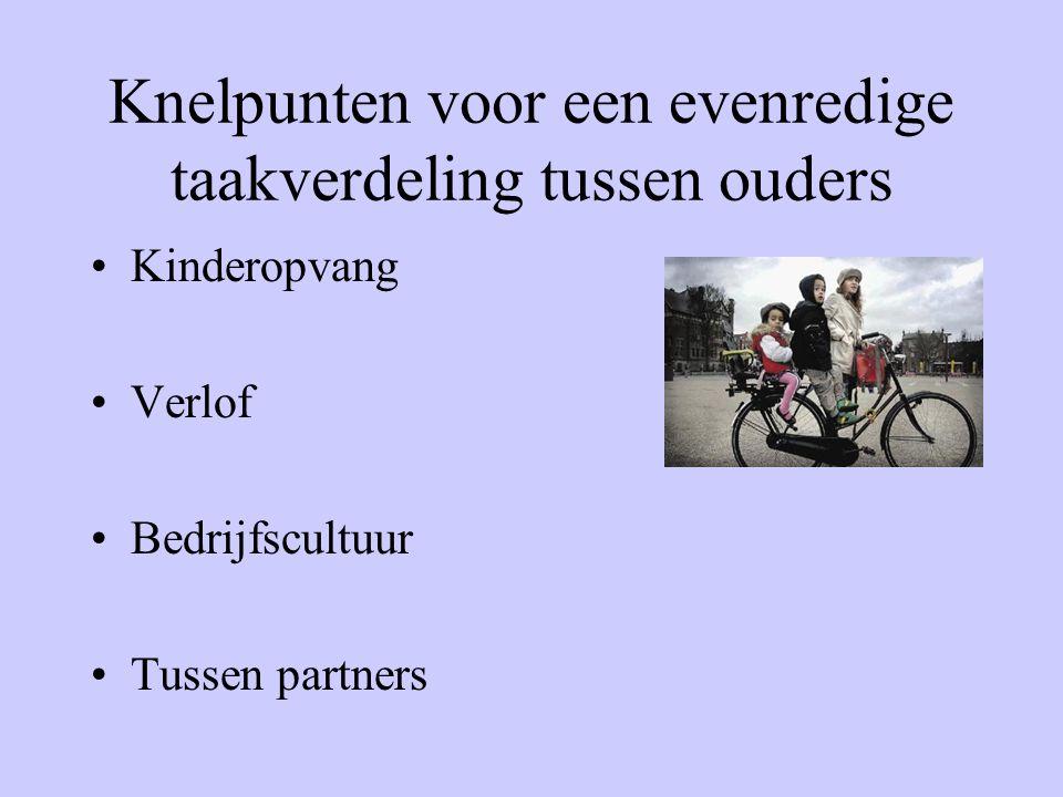 Knelpunten voor een evenredige taakverdeling tussen ouders Kinderopvang Verlof Bedrijfscultuur Tussen partners