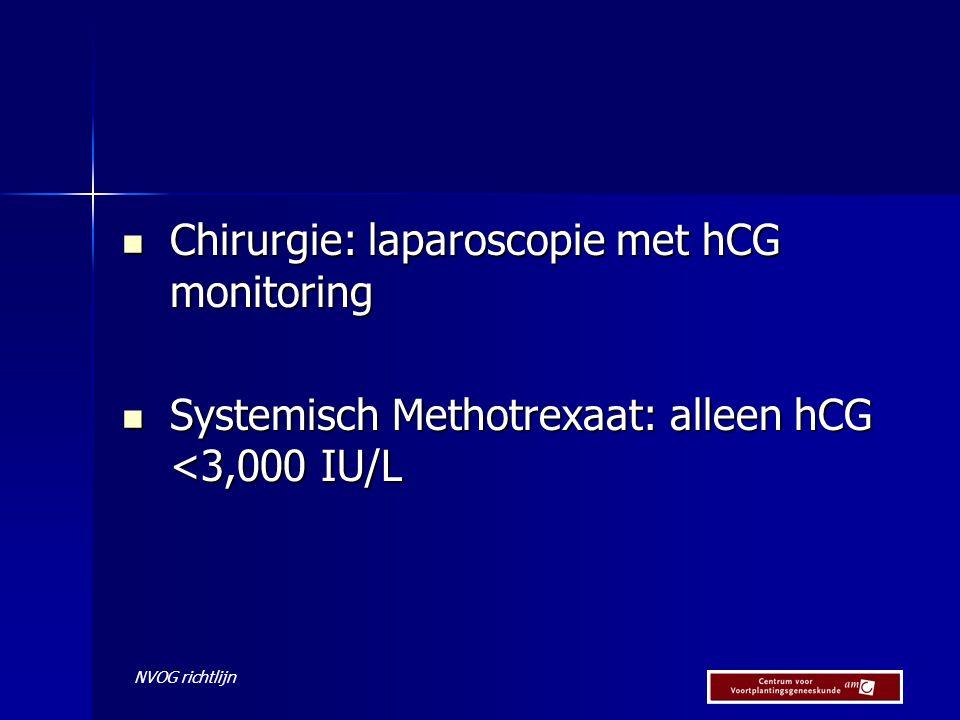 Chirurgie: laparoscopie met hCG monitoring Chirurgie: laparoscopie met hCG monitoring Systemisch Methotrexaat: alleen hCG <3,000 IU/L Systemisch Methotrexaat: alleen hCG <3,000 IU/L NVOG richtlijn