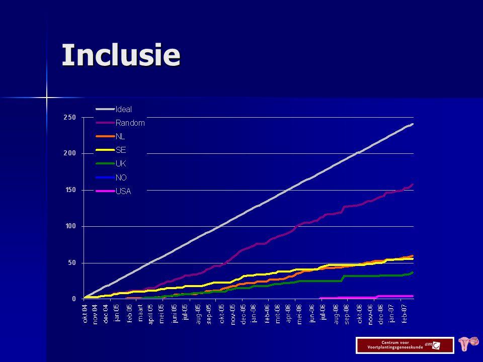 en een laag en plateauend serum hCG Methotrexaat versus Expectatief beleid bij vrouwen met een EUG en een laag en plateauend serum hCG METEX studie