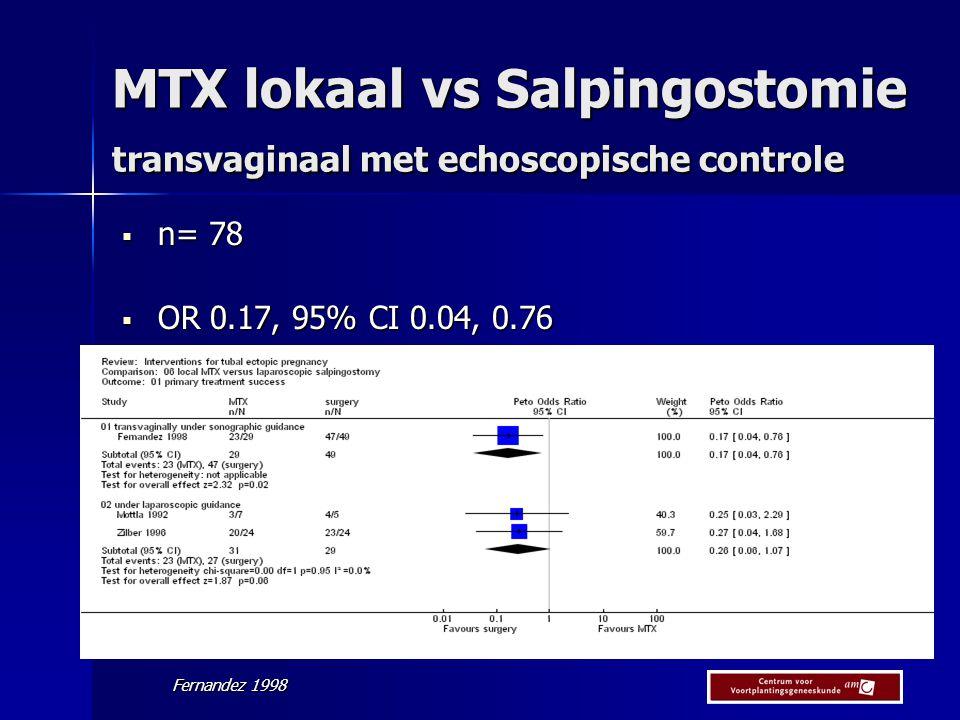 MTX lokaal vs Salpingostomie transvaginaal met echoscopische controle  n= 78  OR 0.17, 95% CI 0.04, 0.76 Fernandez 1998