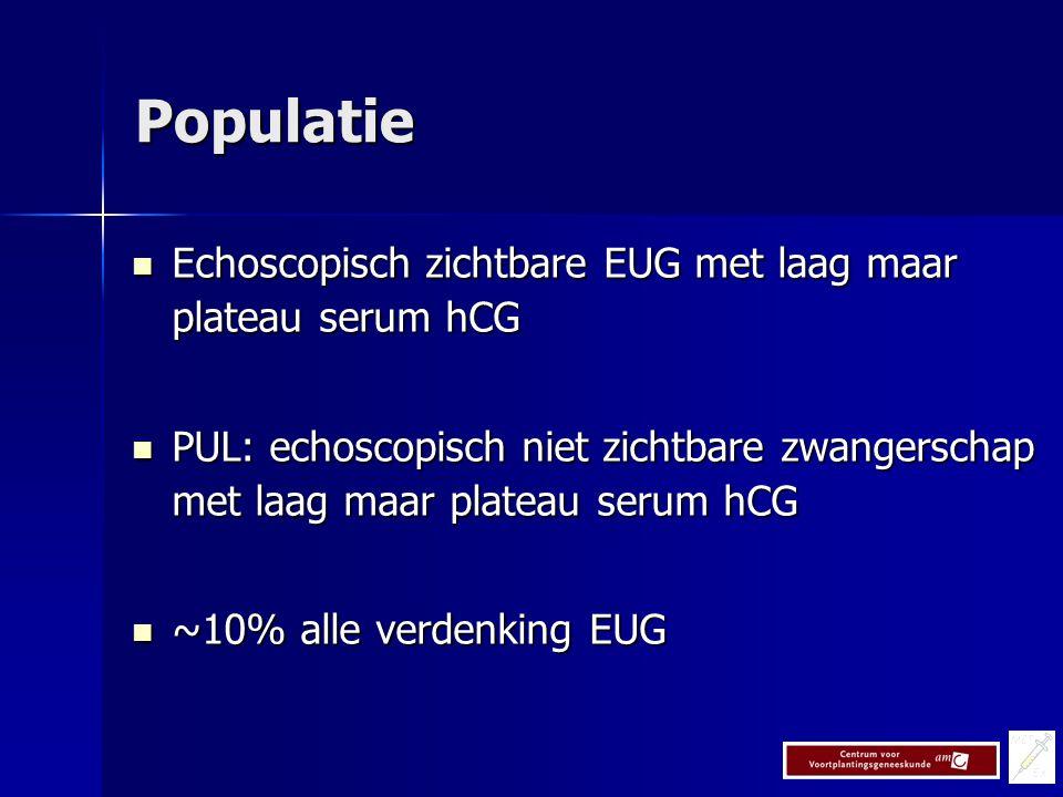 Echoscopisch zichtbare EUG met laag maar plateau serum hCG Echoscopisch zichtbare EUG met laag maar plateau serum hCG PUL: echoscopisch niet zichtbare zwangerschap met laag maar plateau serum hCG PUL: echoscopisch niet zichtbare zwangerschap met laag maar plateau serum hCG ~10% alle verdenking EUG ~10% alle verdenking EUG Populatie
