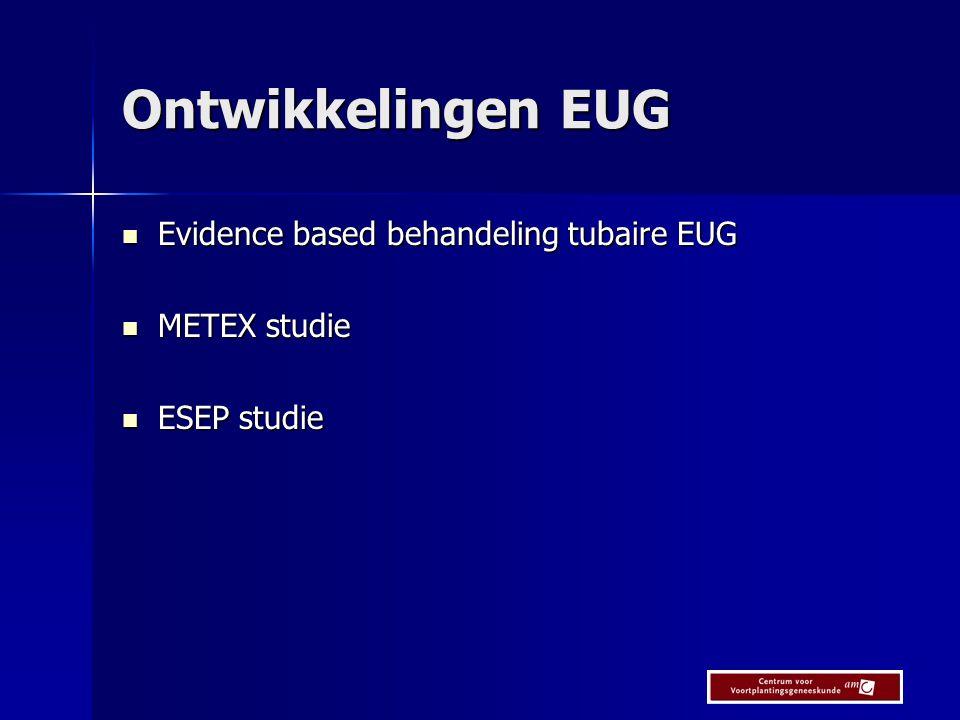 Ontwikkelingen EUG Evidence based behandeling tubaire EUG Evidence based behandeling tubaire EUG METEX studie METEX studie ESEP studie ESEP studie